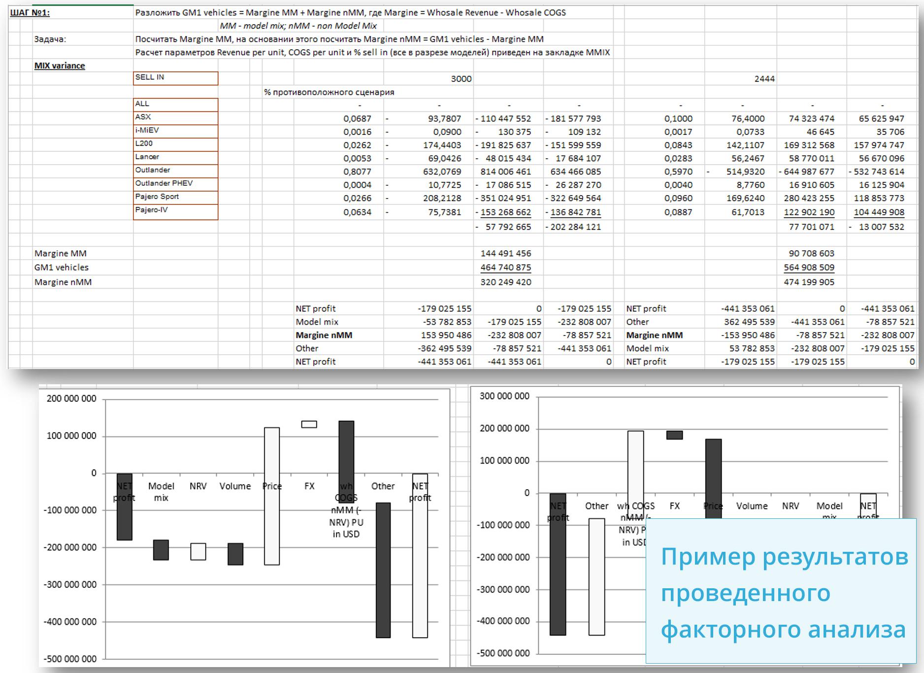 factorniy-analis