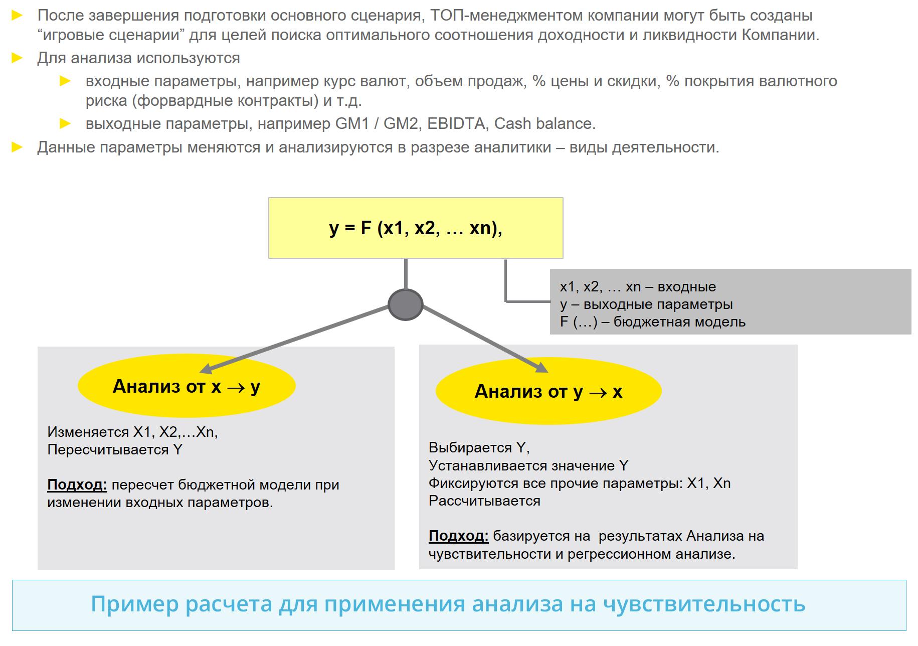 scenarnij-analiz