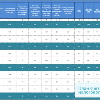 plan-schetov-rsby-i-ny