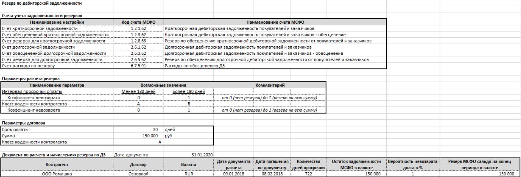 Расчет резерва по дебиторской задолженности по разным параметрам