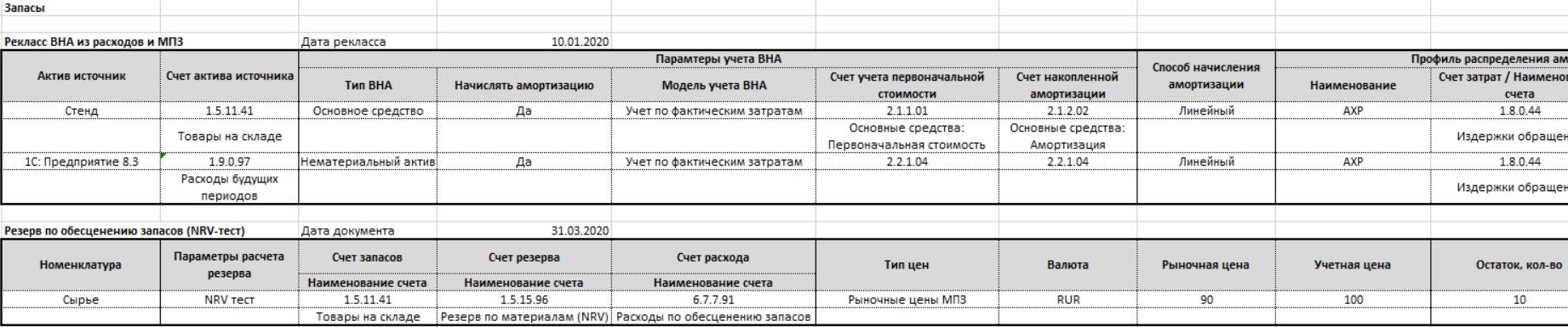 Расчет резерва по запасам с использованием NRV-тест