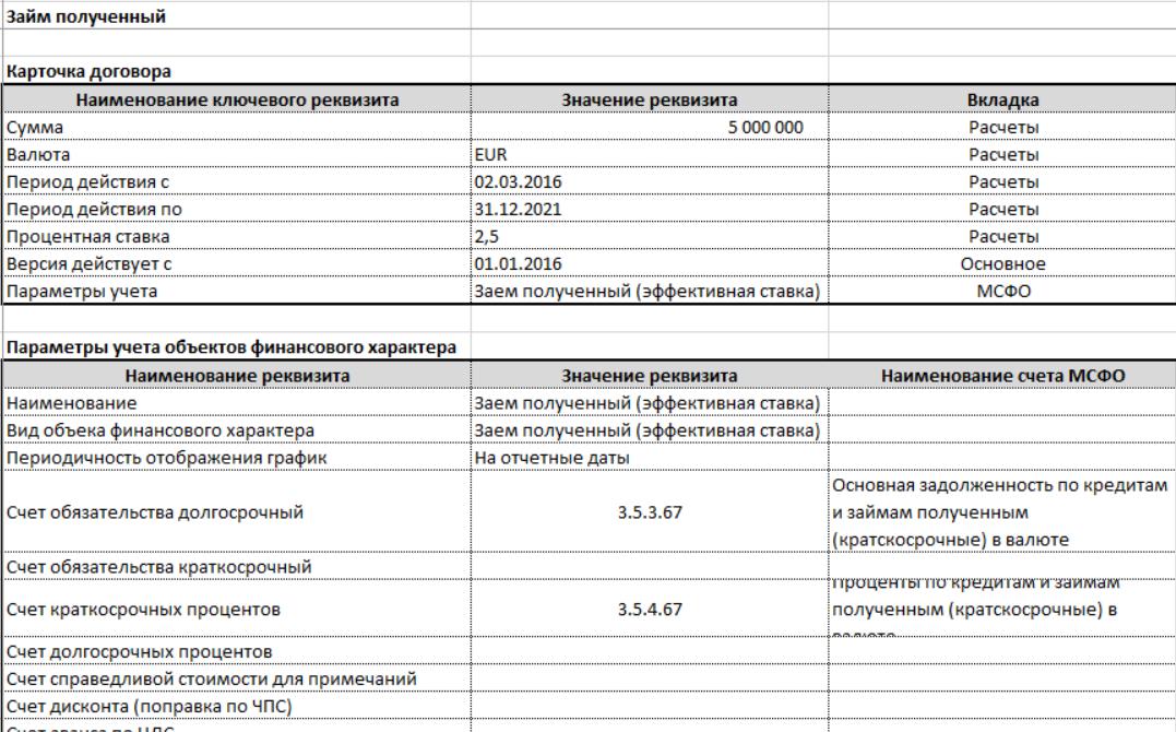 Учет займов, включая построение графика начислений