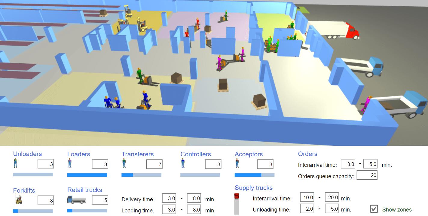 Модель оптимизации склада