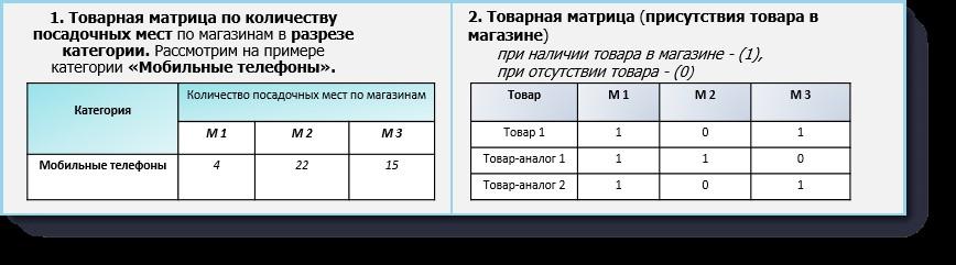 Tov. Matrica