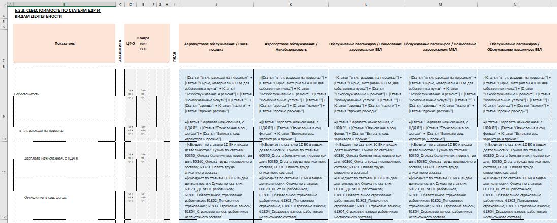 Пример описания правил расчета бюджетных показателей, реализованный на проекте: