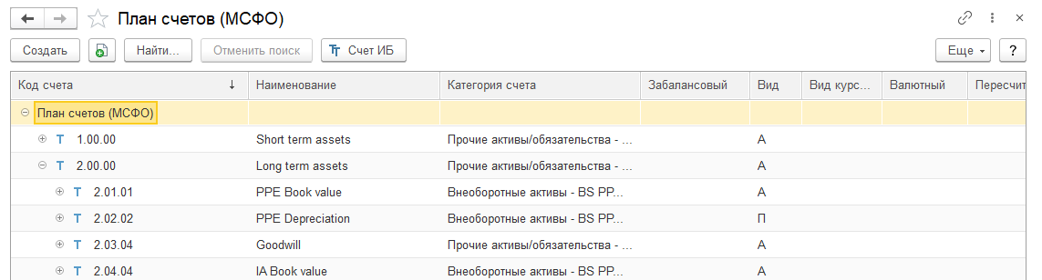 автоматизация МСФО. план счетов